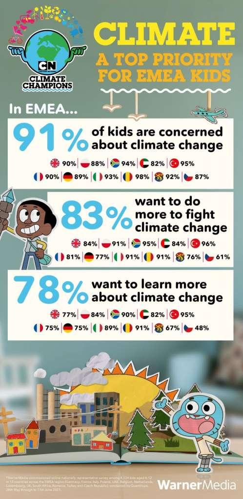 kids climate change